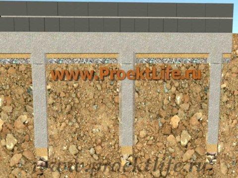 Фундамент для каркасного дома мелкозаглубленный