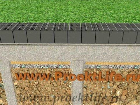 Фундамент для каркасного дома свайно-ростверковый