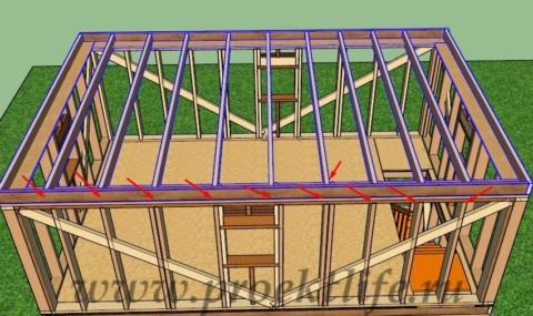 двухэтажный каркасный гараж чердачное перекрытие