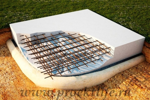 Виды фундаментов плита