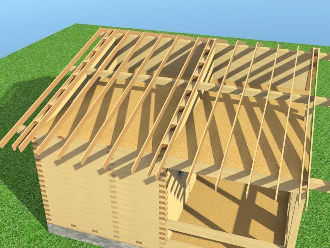 крыши для бани