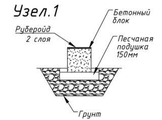 320x237 - фундамент
