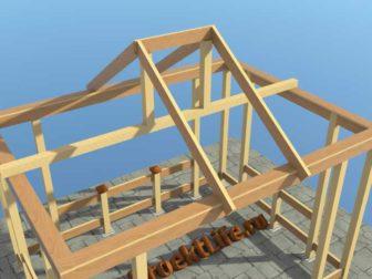 Беседка своими руками с четырёхскатной крышей четырёхскатная-крыша-беседки