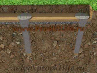 фундамент для каркасного дома, Фундамент - Фундамент для каркасного дома своими руками -  2 336x252