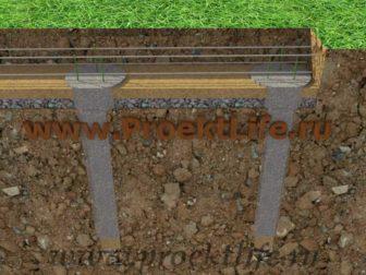 фундамент для каркасного дома, Фундамент - Фундамент для каркасного дома своими руками -  3 336x252
