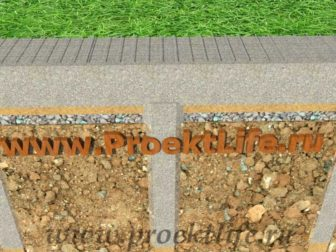 фундамент для каркасного дома, Фундамент - Фундамент для каркасного дома своими руками -  51 336x252