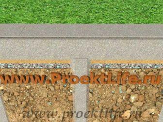 фундамент для каркасного дома, Фундамент - Фундамент для каркасного дома своими руками -  61 336x252
