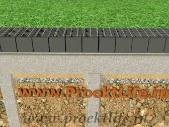 фундамент для каркасного дома, Фундамент - Фундамент для каркасного дома своими руками -  71 336x252