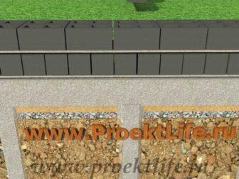 Фундамент для каркасного дома свайно-ленточный