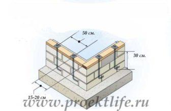 Как крепить лежни к кирпичу или блоку?