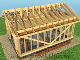 Каркасный гараж, гараж по каркасной технологии, гараж - Гараж по каркасной технологии своими руками -  крыша1 336x252