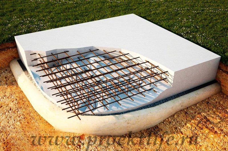 Фундамент, виды фундаментов - Виды фундаментов в деревянном домостроении -  800x533