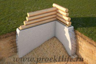 Фундамент, виды фундаментов - Виды фундаментов в деревянном домостроении - fundament lentochnyy zaglublenyy 336x224