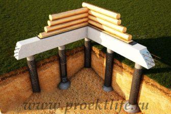 Фундамент, виды фундаментов - Виды фундаментов в деревянном домостроении - fundament po tehnologii tise 336x224