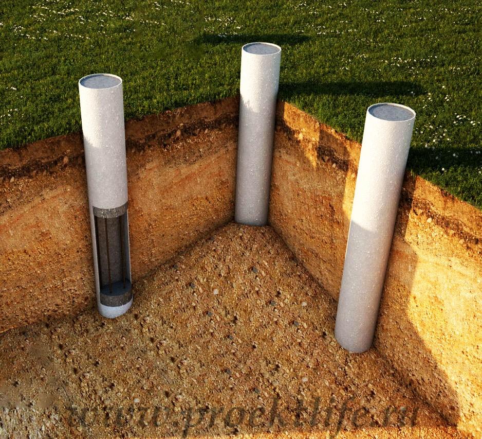 Как сделать фундамент из асбестовых труб