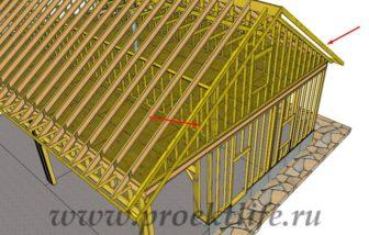 Каркасный гараж - Каркасный гараж на две машины фото -  гараж на две машины 191 336x214