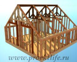 Мансарда технология строительства
