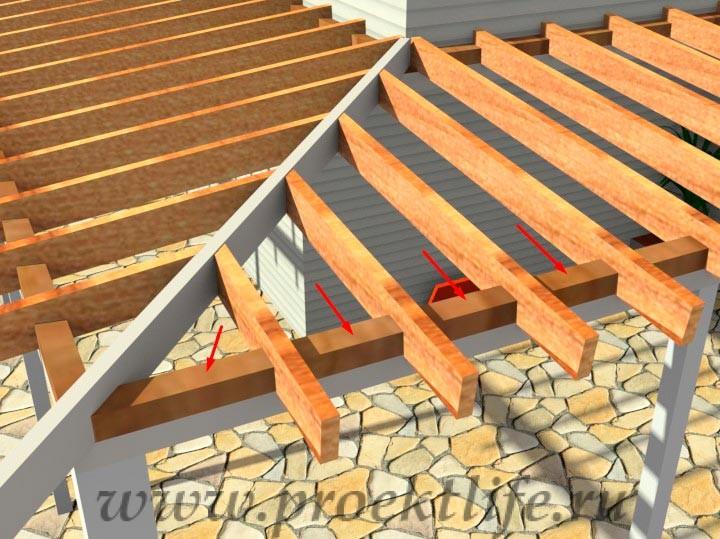 Крыша веранды своими руками фото 77