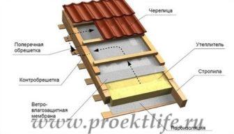 дачный домик - Дачный домик-пошаговая технология строительства -  утеплителя на кровлю 336x192